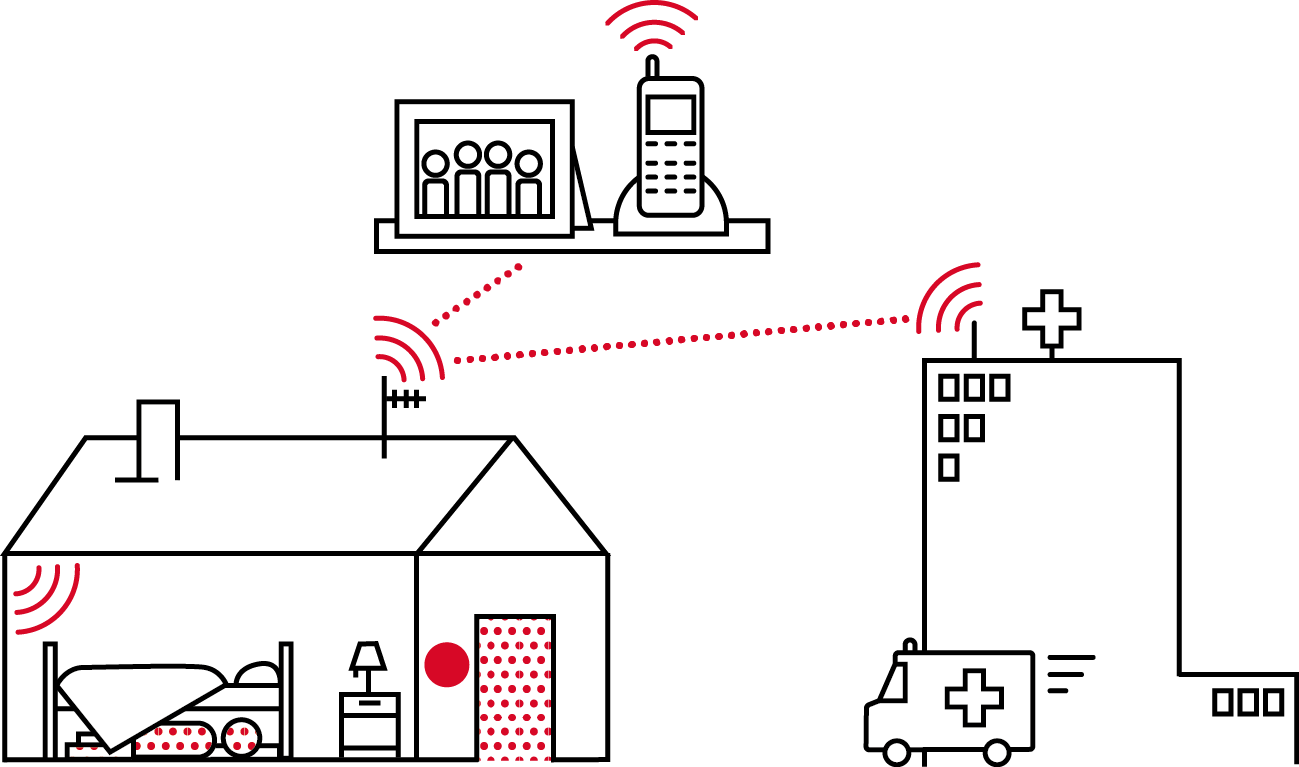 <span>AN ALERT SENSOR AND A DOOR</span><br />  THAT RECOGNIZES THE FINGER OF